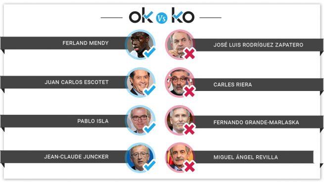 Los OK y los KO del jueves, 13 de junio