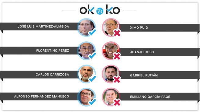 Los OK y los KO del viernes, 14 de junio