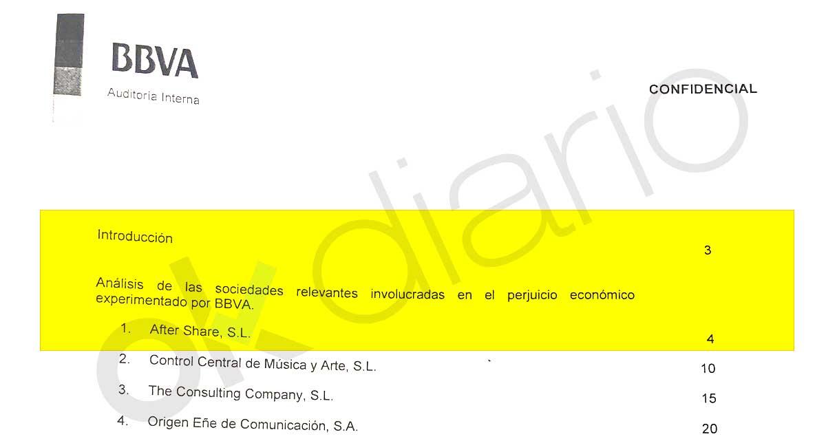 La Justicia investiga a la empresa de Risto 'After Share' por cobrar de una trama corrupta en el BBVA