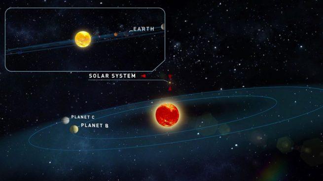 Una simulación en 3D sitúa las dos posibles nuevas Tierras encontradas a 12,5 años luz de nuestro sistema solar.