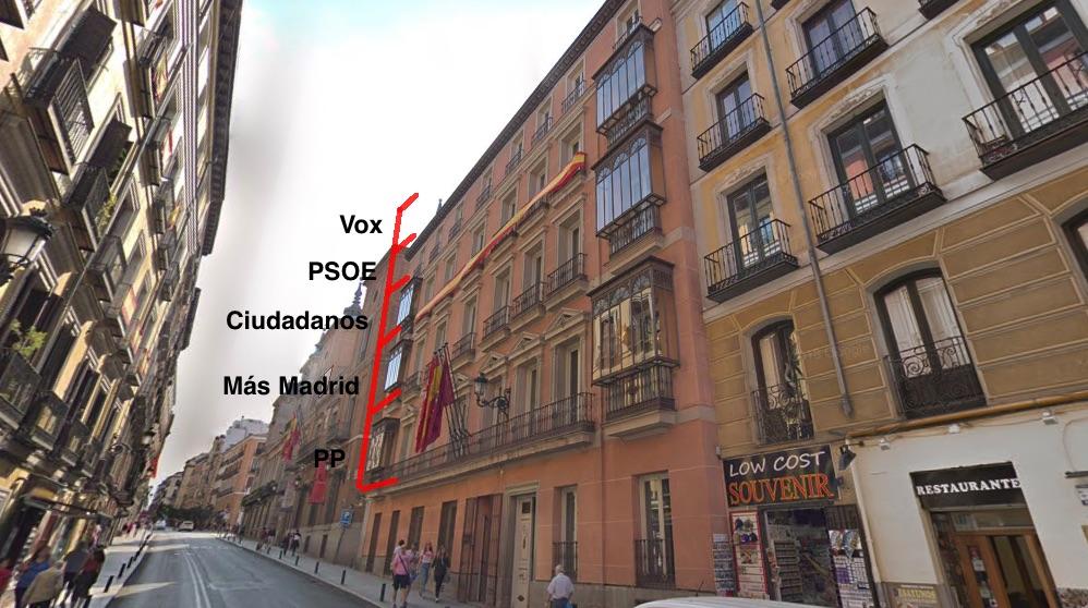 Distribución de las plantas en el Edifico de Grupos en la calle Mayor.