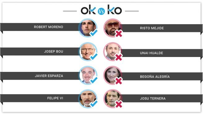 Los OK y los KO del jueves, 20 de junio