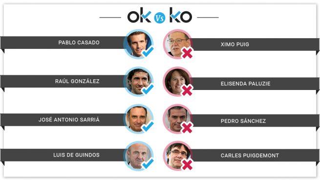 Los OK y los KO del viernes, 21 de junio