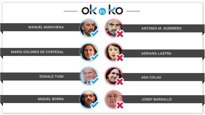 Los OK y los KO del sábado, 22 de junio