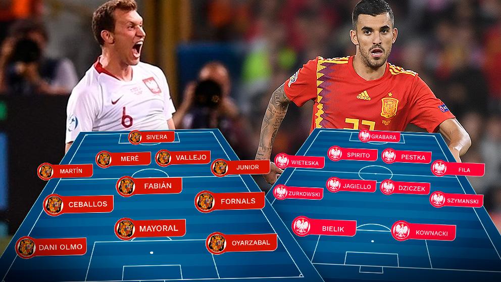 España necesita golear a Polonia para estar en los Juegos.