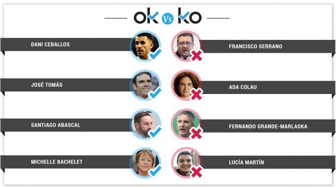 Los OK y KO del domingo, 23 de junio