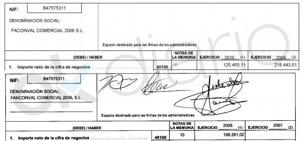 La sociedad de Manuel Tuero Secades ha facturado más de 540.000 euros en tan sólo tres años