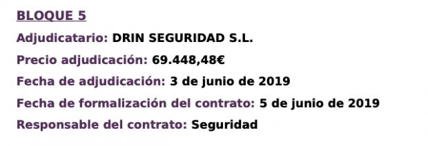Iglesias blinda la megasede de Podemos pagando 70.000 € a la empresa que protege su casoplón