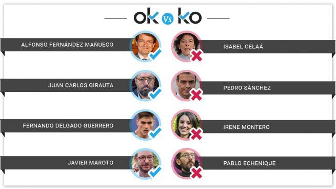 Los OK y los KO del sábado, 29 de junio