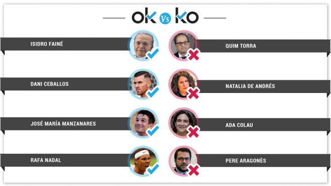 Los OK y KO del domingo, 30 de junio
