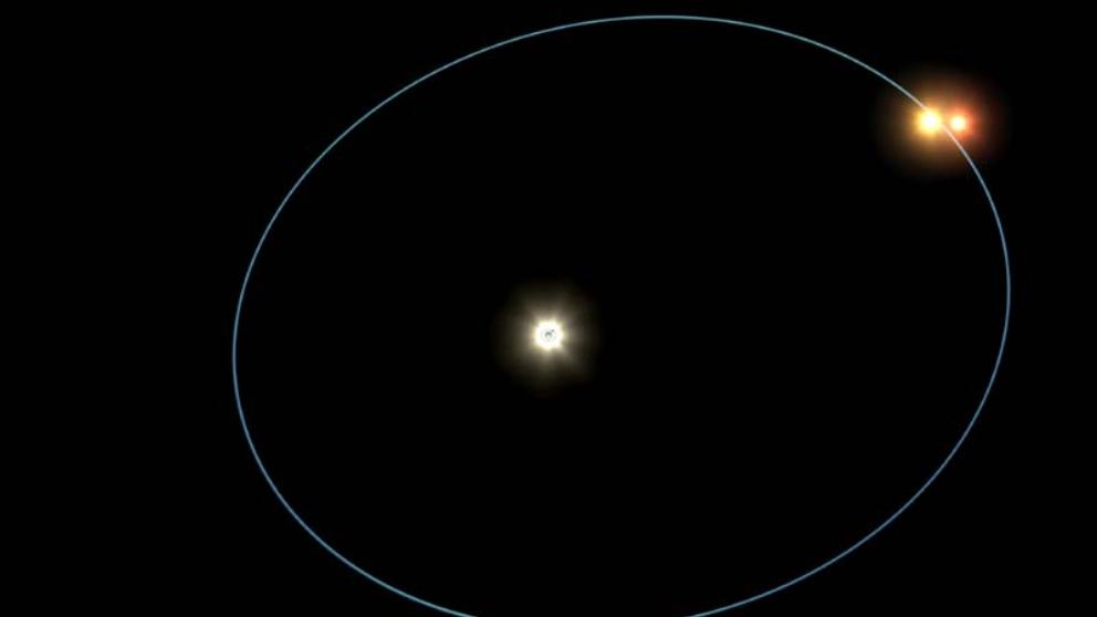 Descubre qué es una estrella múltiple