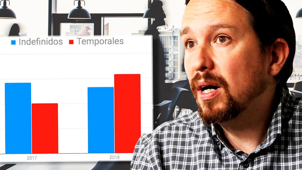 Pablo Iglesias con los datos de personal de Podemos.