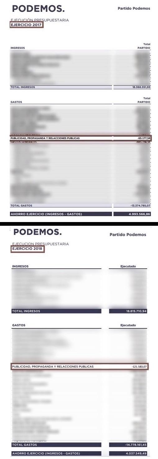 Comparativa del gasto en propaganda de Podemos. (Clic para ampliar)