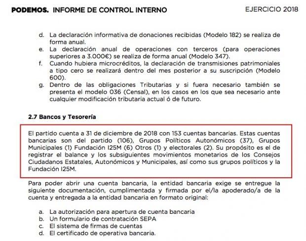 Podemos brama contra los bancos pero tiene abiertas 153 cuentas en toda España