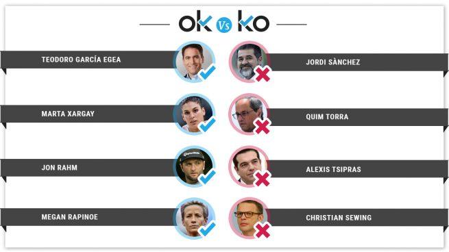Los OK y KO del lunes, 8 de julio