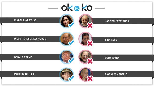 Los OK y los KO del viernes, 12 de julio