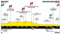 El Tour de Francia vivirá una jornada al sprint.