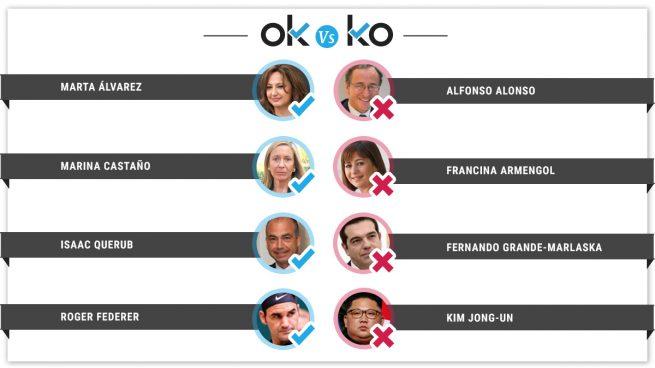 Los OK y los KO del sábado, 13 de julio