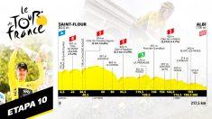 Etapa 10 del Tour de Francia, hoy lunes 15 de julio