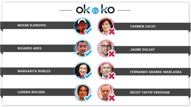 Los OK y KO del lunes, 15 de julio de 2019