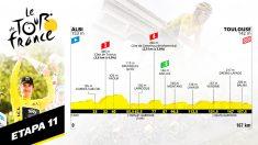 Etapa 11 del Tour de Francia, hoy miércoles 17 de julio.