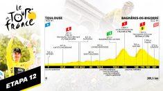 Tour de Francia: Etapa 12 del Tour de Francia.