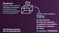 Resultados ofrecidos por Podemos.