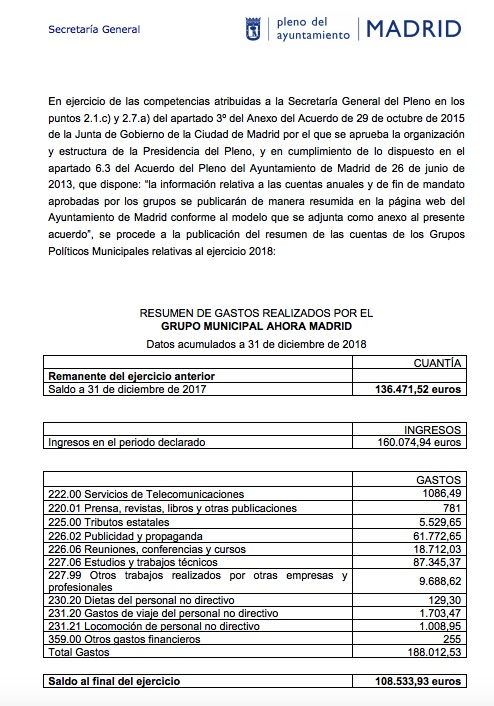 Resumen de gastos del grupo municipal Ahora Madrid. (Clic para ampliar)