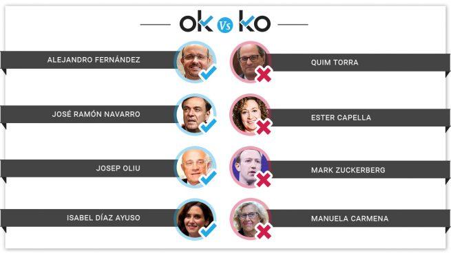 Los OK y los KO del jueves, 25 de julio