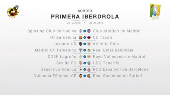 Sorteo Calendario Liga 2020.Liga Iberdrola Clasico En La Primera Jornada El Tacon