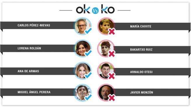 Los OK y KO del sábado, 3 de agosto