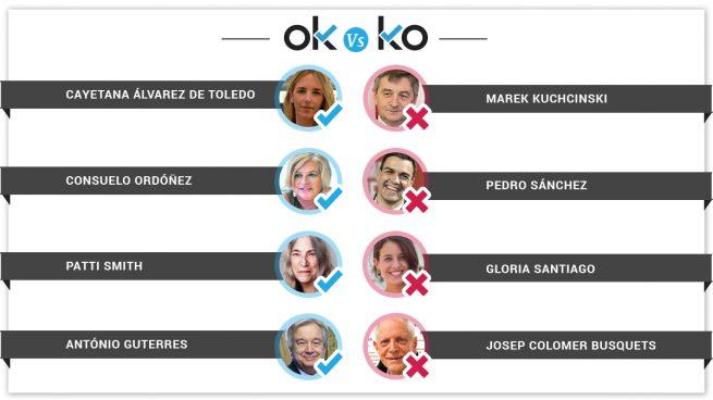 Los OK y los KO del viernes, 9 de agosto de 2019