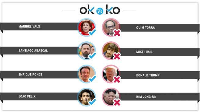 Los OK y KO del domingo, 11 de agosto