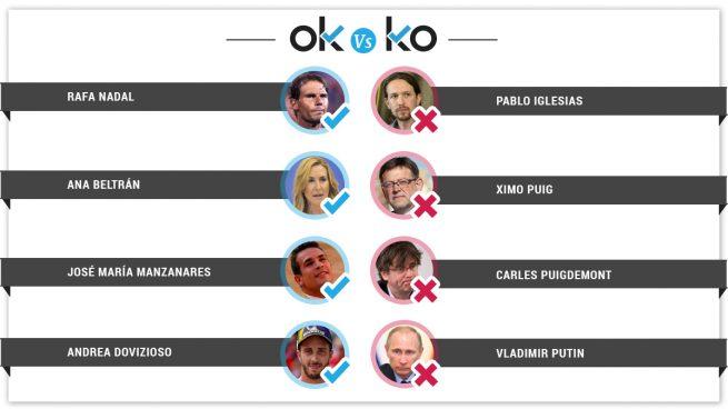 Los OK y KO del lunes, 12 de agosto