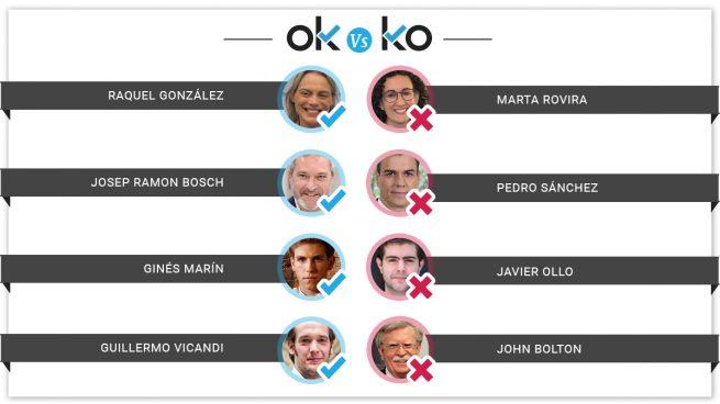 Los OK y KO del martes, 13 de agosto