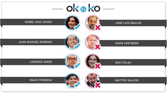Los OK y los KO del miércoles, 14 de agosto de 2019