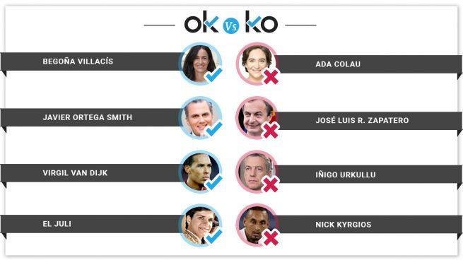 Los OK y KO del viernes, 16 de agosto