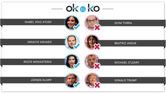 Los OK y KO del jueves, 15 de agosto