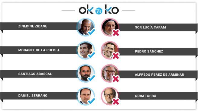 Los OK y los KO del domingo, 18 de agosto de 2019