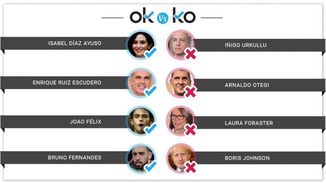 Los OK y KO del martes, 20 de agosto