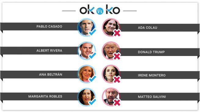 Los OK y KO del jueves, 22 de agosto