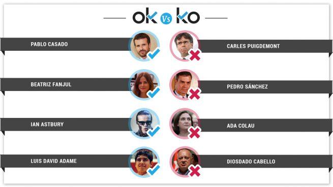 Los OK y KO del viernes, 23 de agosto