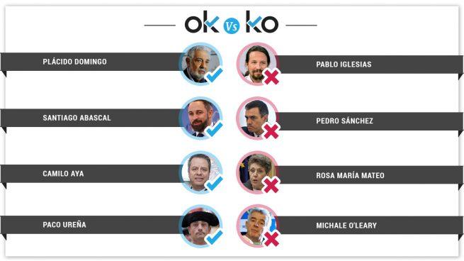 Los OK y KO del sábado, 24 de agosto