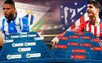 Leganés – Atlético: Morata frente a la maldición de Butarque