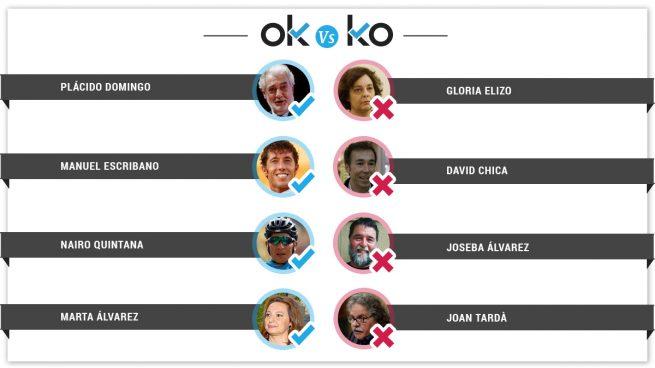 Los OK y KO del lunes, 26 de agosto