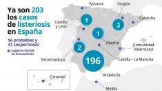 Mapa con los casos de listeriosis en España realizado por Europa Press con datos del Ministerio de Salud. Foto: EP