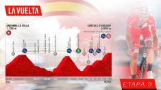 etapa-9-vuelta-espana-interior