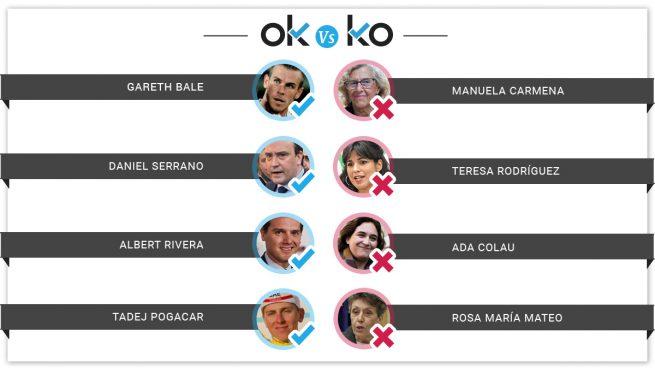 Los OK y KO del lunes, 2 de septiembre