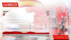 Etapa 10 de la Vuelta a España, hoy martes 3 de septiembre.