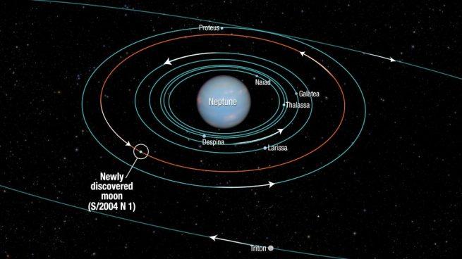 lunas de Neptuno